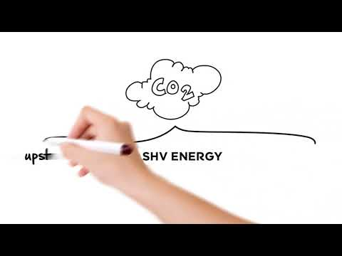 SHV Energy Sustainability